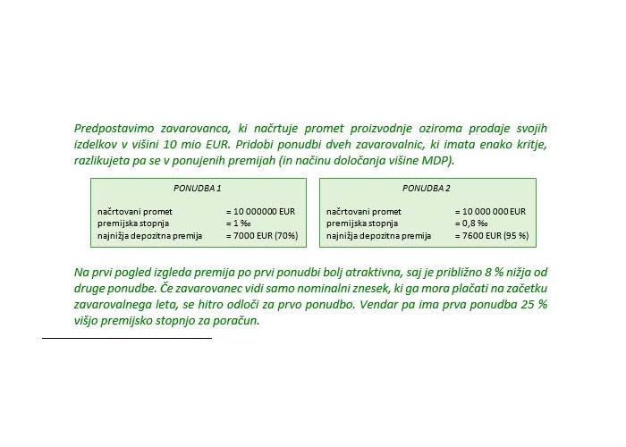 Poglavje 4 - Zavarovanje proizvajalčeve odgovornosti Zavarovalna premija)
